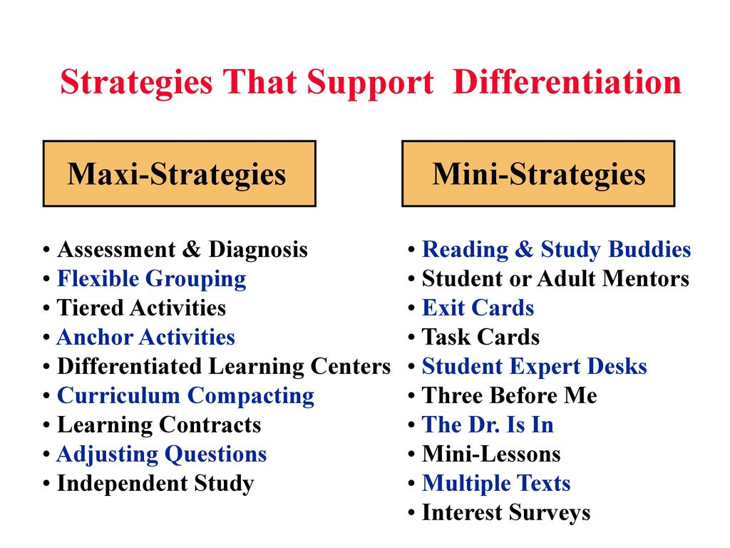 Wel E To Differentiating Instruction An Overview Ppt Video
