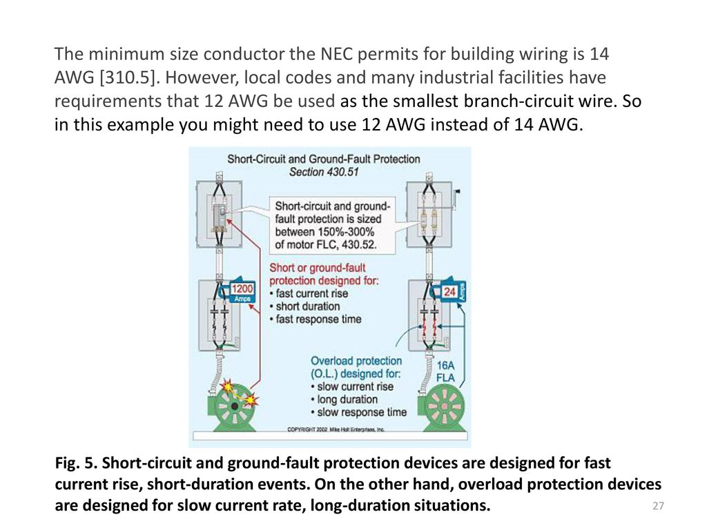 Grounding Etc Ppt Download Branch Wiring 5 Short Circuit And Ground Fault Protection Devices Are Designed For Fast Current Rise Duration Events On The Other Hand Overload
