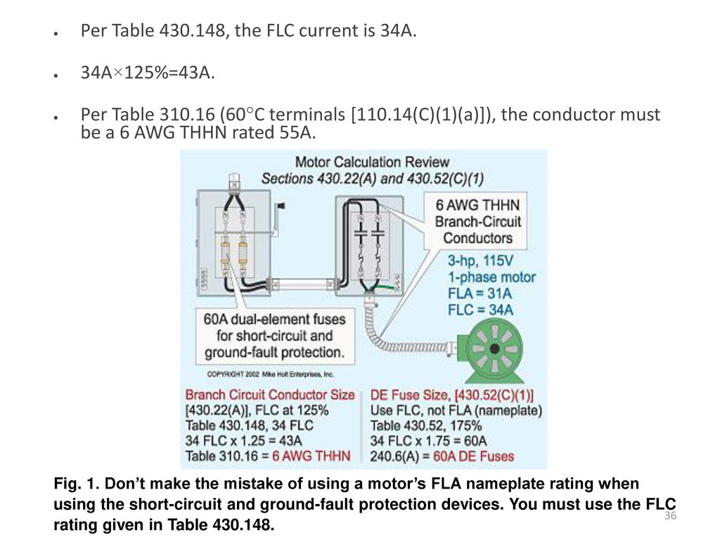 Grounding Etc Ppt Download Protection From The Shortcircuit And Groundfault Device 36 Per