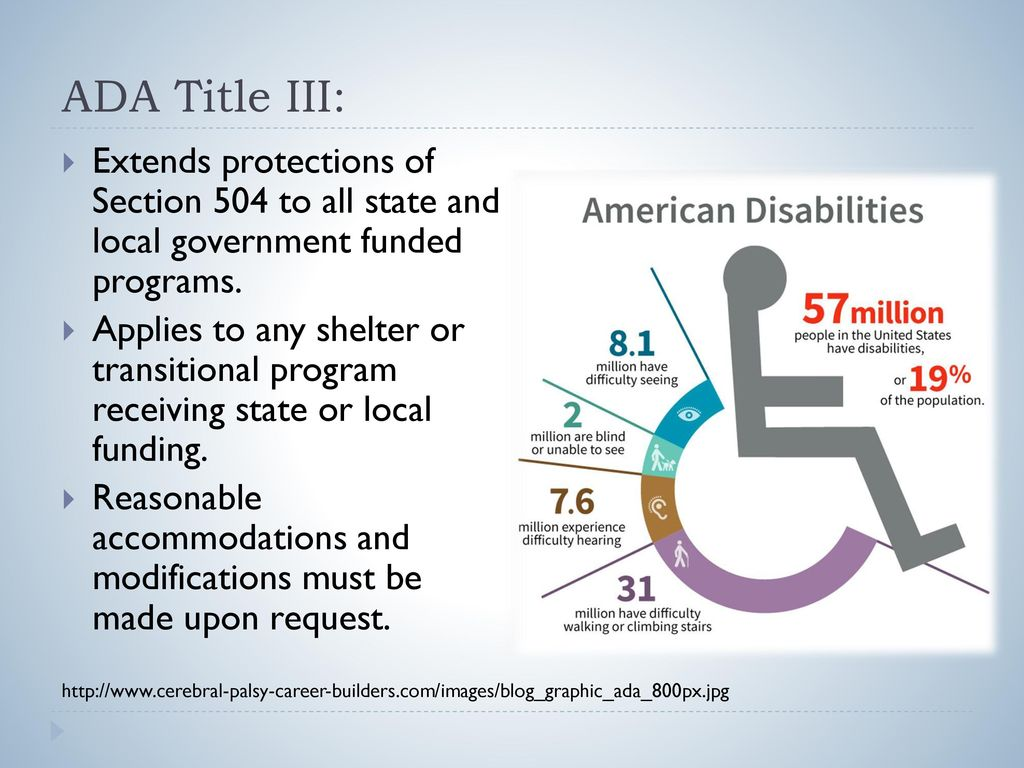 Reasonable Accommodations Extend To >> Fair Housing And Coc S A Brief Overview Ppt Download