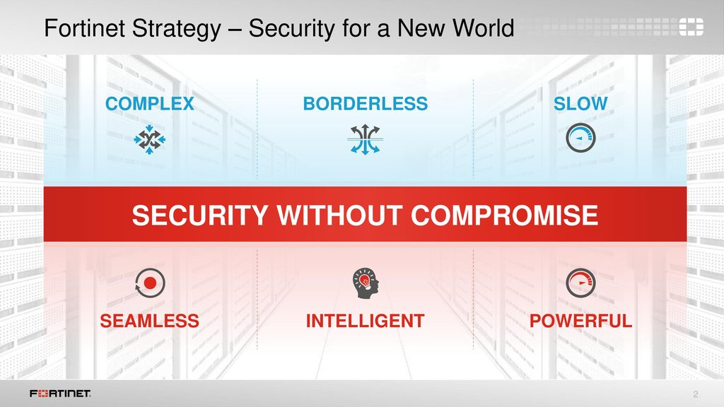 Fortinet Security Fabric - ppt video online download
