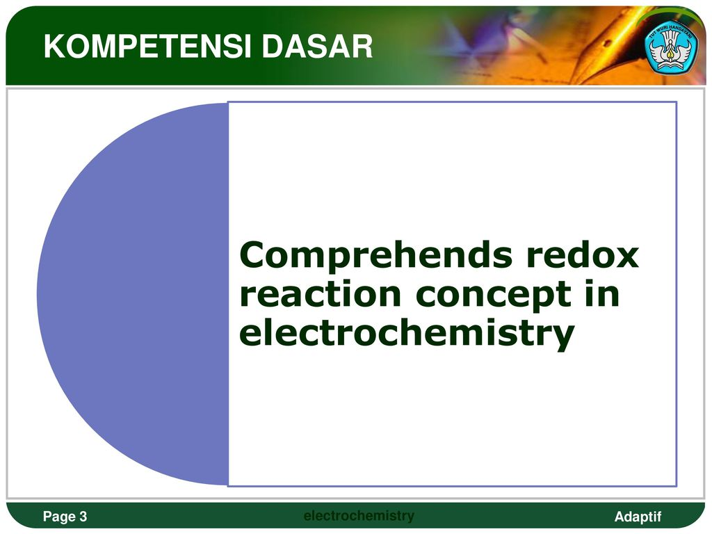 ELECTROCHEMISTRY for Technological SMK and Agriculture - ppt