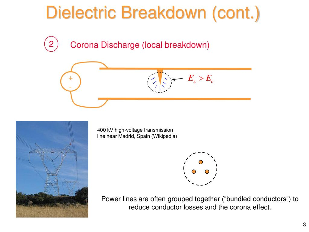 Applied Electricity and Magnetism - ppt video online download