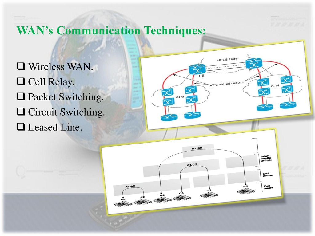 Intro To Telecommunication Ppt Video Online Download Relay Switching Circuit 12 Wans Communication Techniques Wireless Wan Cell Packet