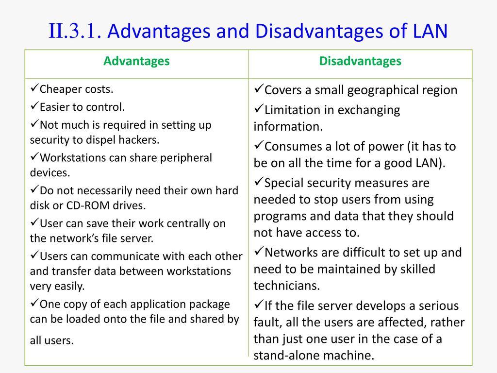 Man advantages and disadvantages