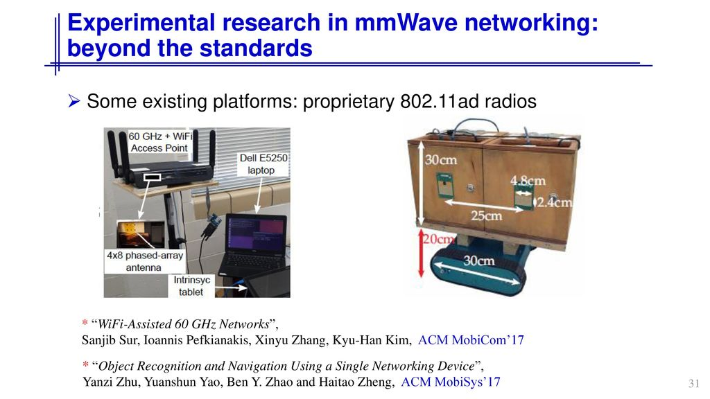 Millimeter-Wave Wireless Networking and Sensing - ppt video online