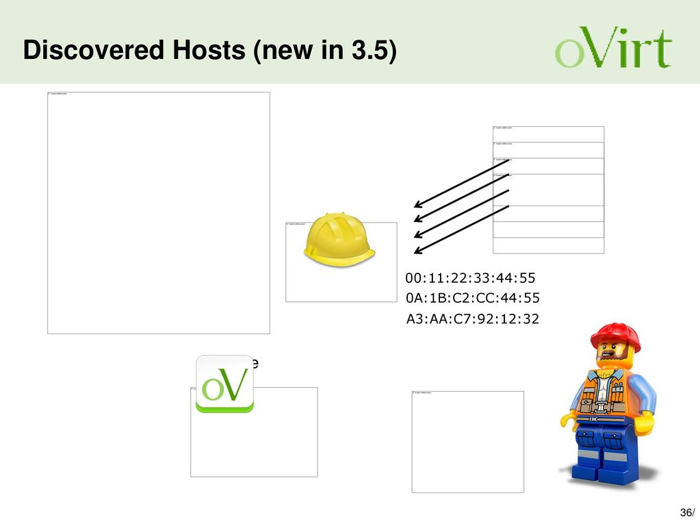 6b59297dbbea0 Integrating oVirt and Foreman to Empower your Data-Center - ppt ...