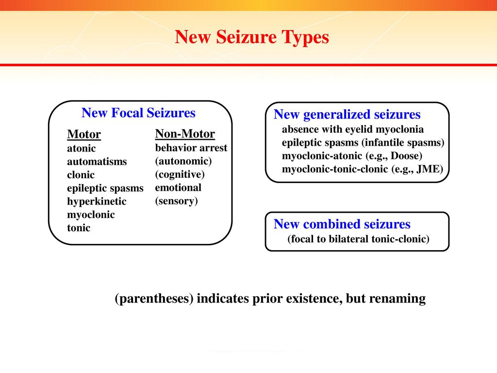 The 2017 Ilae Classification Of Seizures Ppt Download