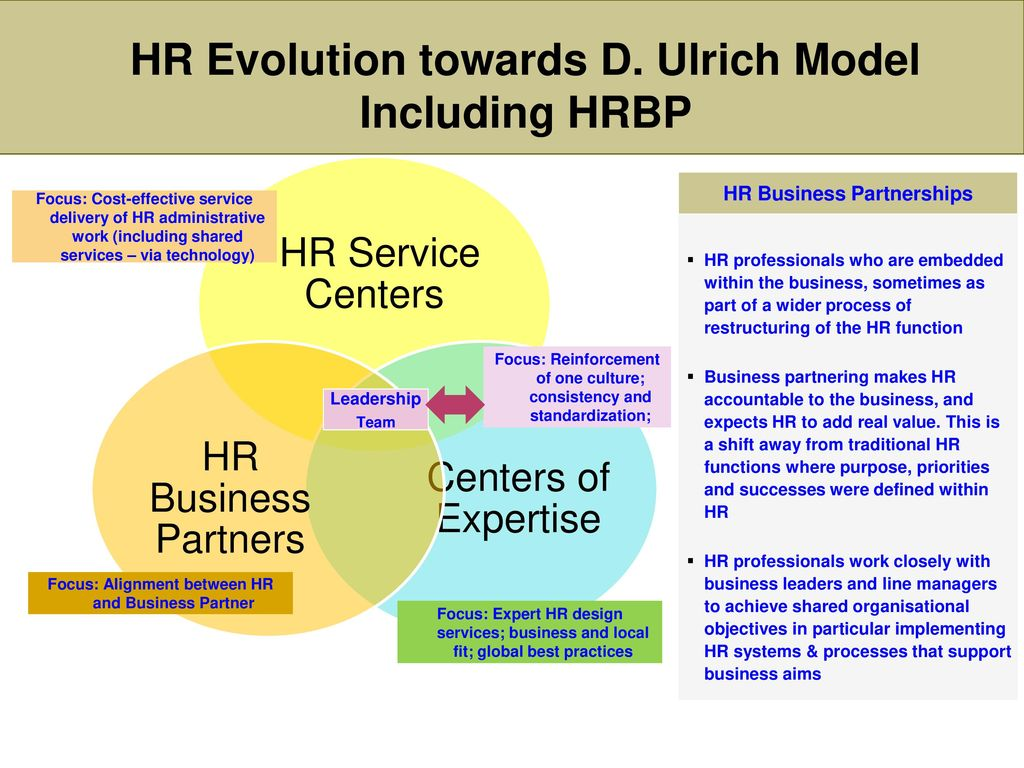 The Story Of New Hr Wed 21 12 Ppt Download