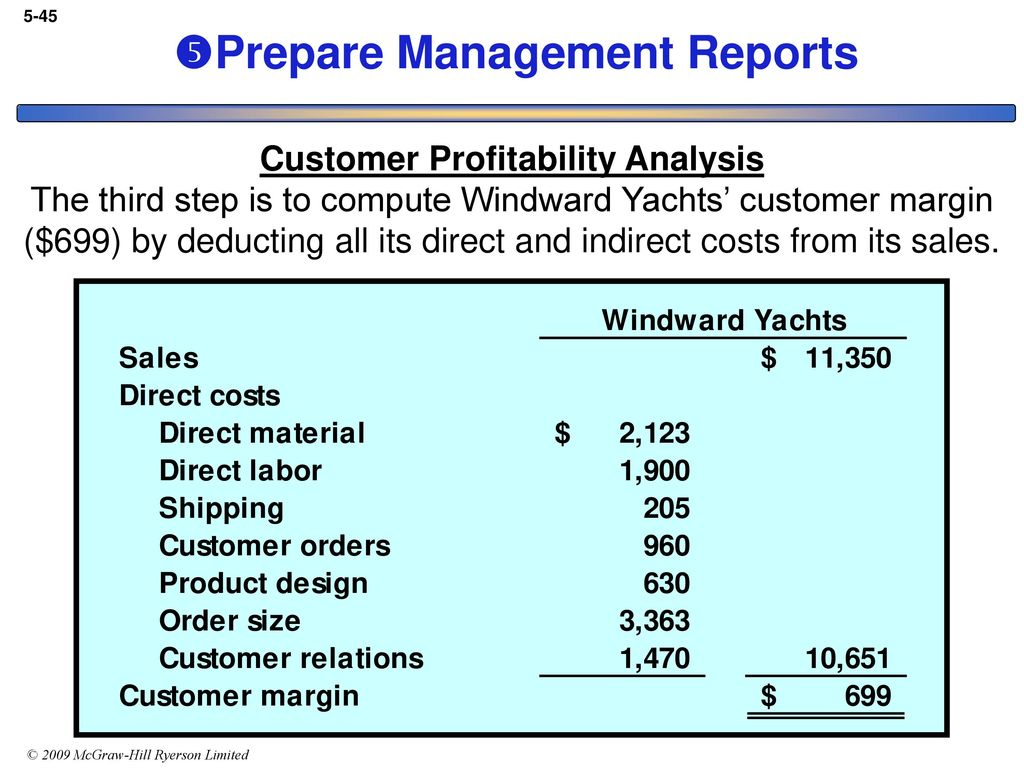 ABC analysis of sales and customers. ABC analysis: an example 11