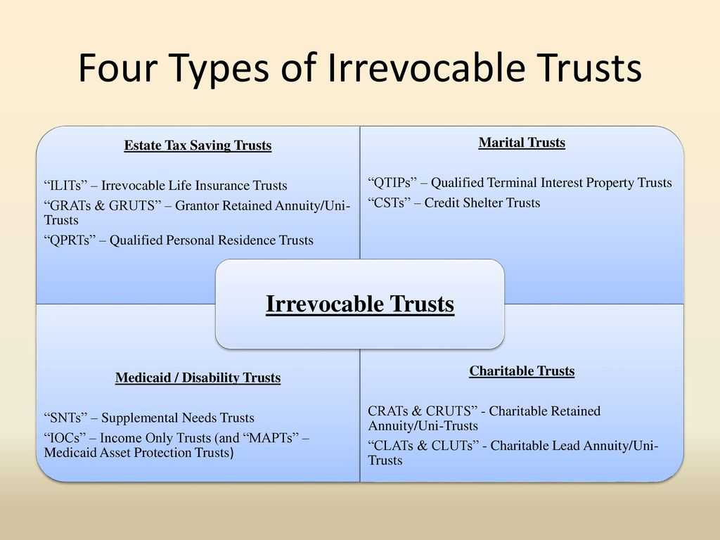 How will my trust assets be affected by a divorce rosenthal meyer, pllc