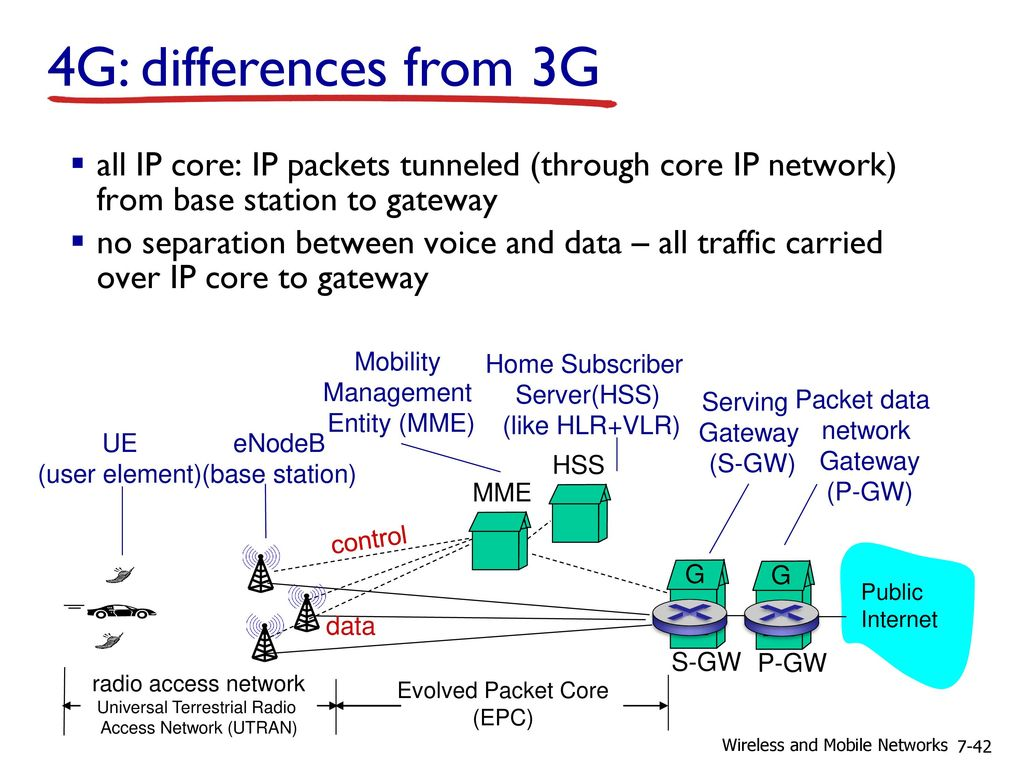 ... Wireless and Mobile Networks. 4G: differences from 3G all IP core: IP  packets tunneled (through core IP