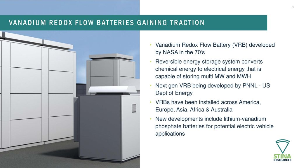 INTEGRATING VANADIUM RESOURCES AND GRID BATTERY TECHNOLOGY