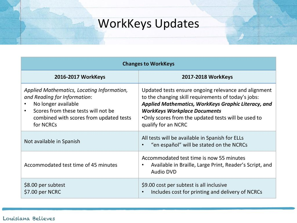 Workkeys assessment study guide workplace skills applied mathematics student workbook workforce array assessment and accountability monthly call ppt video online download rh slideplayer fandeluxe Gallery