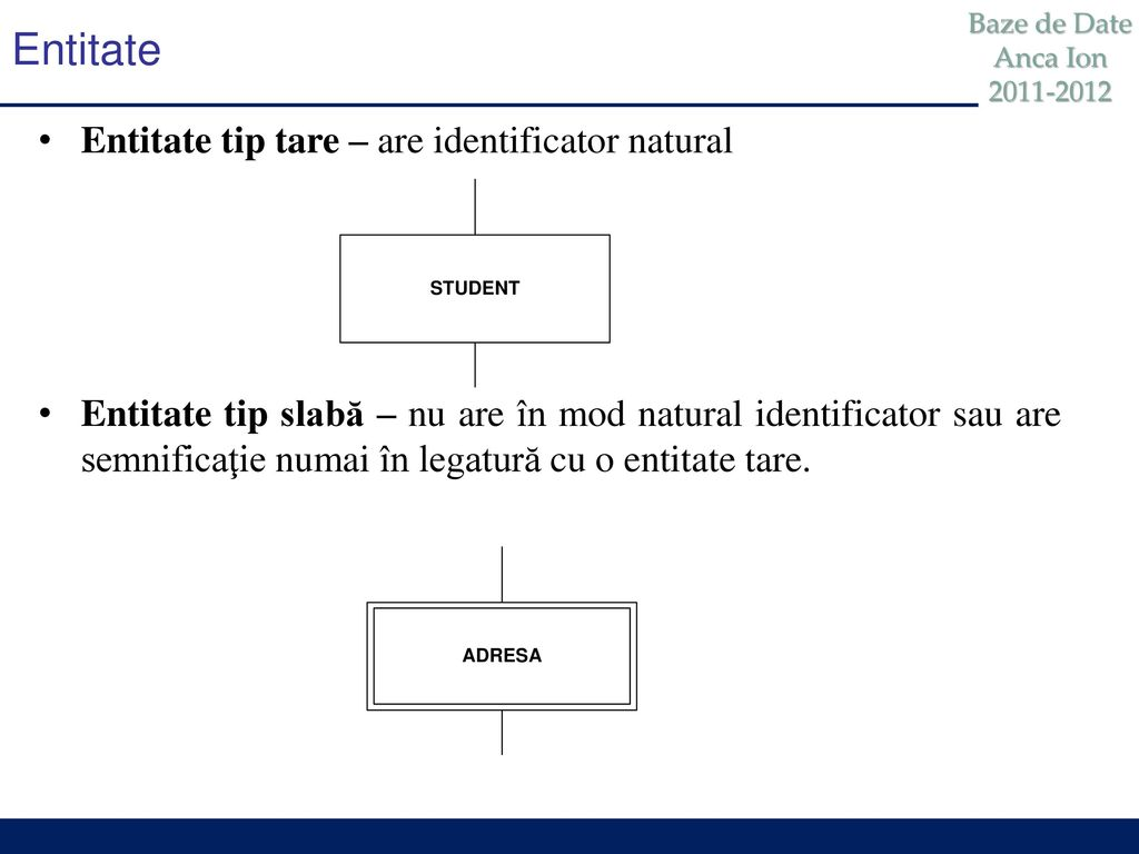 Entitate Entitate tip tare – are identificator natural