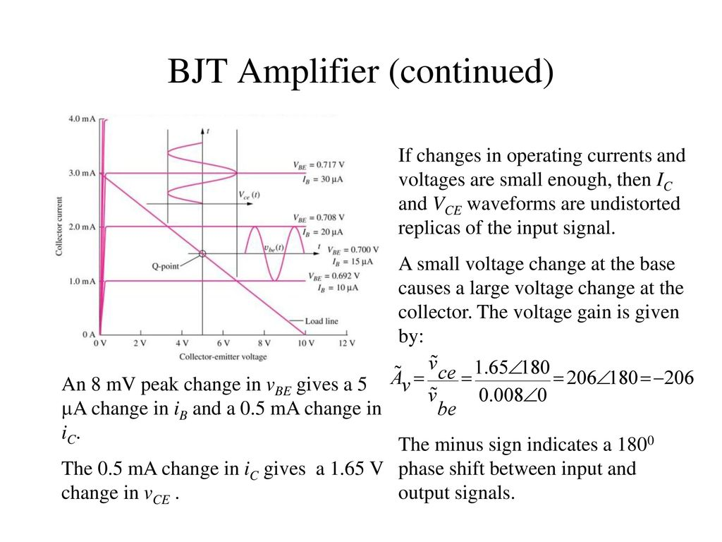 Chapter 13 Small Signal Modeling And Linear Amplification Ppt Ac Coupling Capacitors In Video Designs Electronic Products 5 Bjt