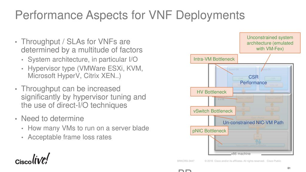 Virtualizing Network Functions - ppt download