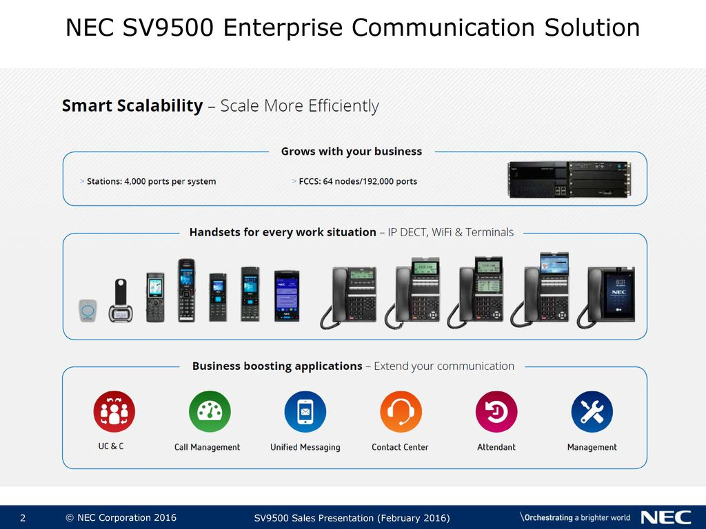 NEC UNIVERGE SV9500 SV9500 Presentation - ppt video online download