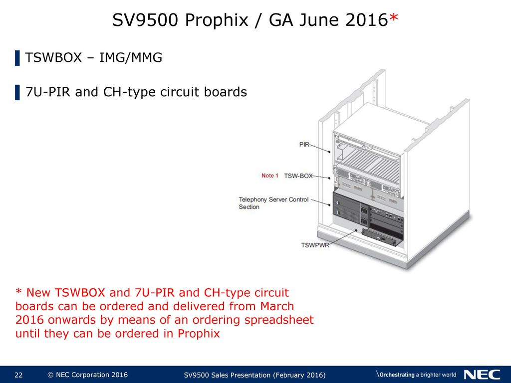 Nec Univerge Sv9500 Presentation Ppt Video Online Download Phone System Wiring Diagram 22