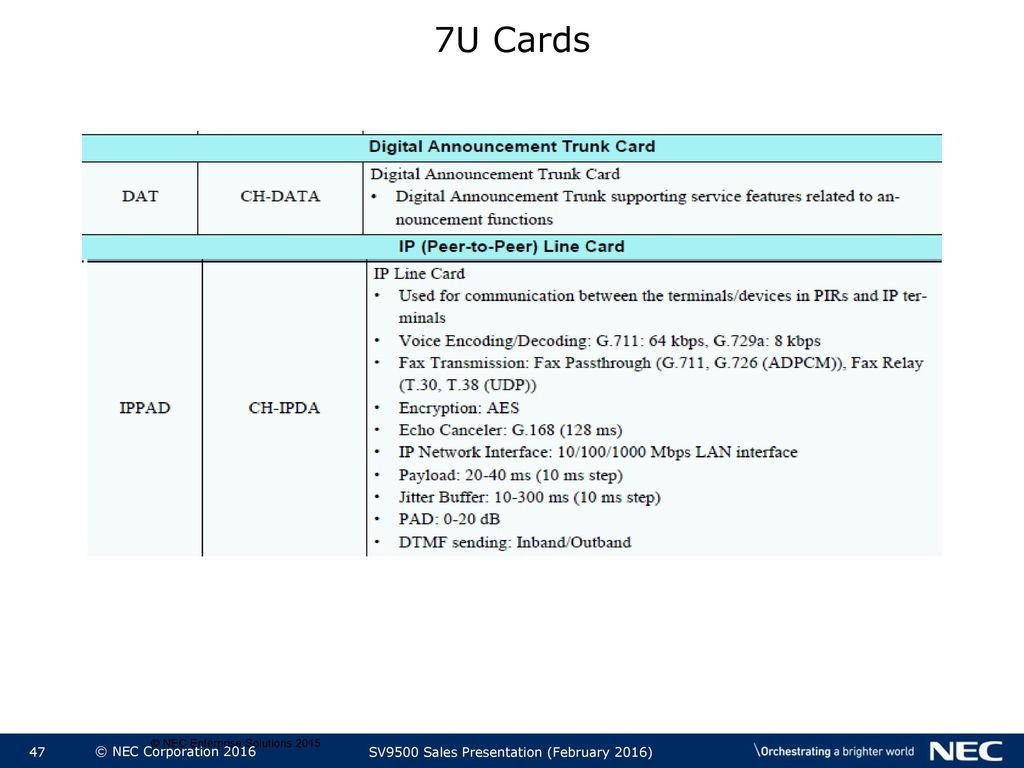 NEC UNIVERGE SV9500 SV9500 Presentation - ppt video online download