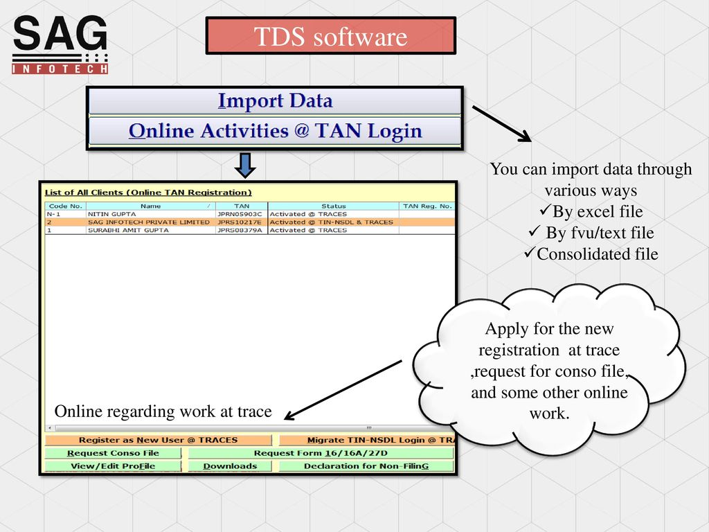 Service begins here… TDS software SAG INFOTECT PVT  LTD