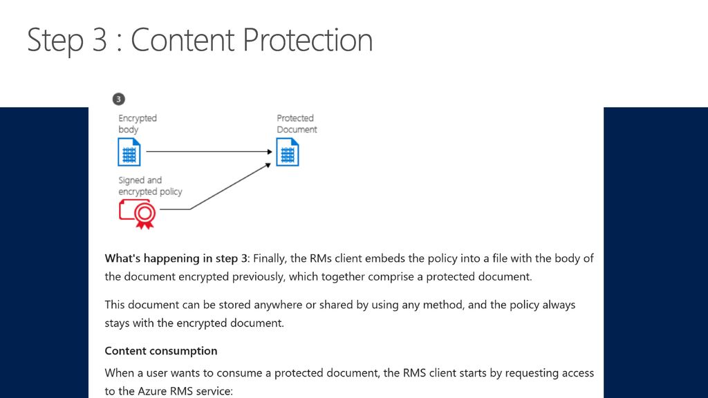 The Secure Productive Enterprise Azure Information