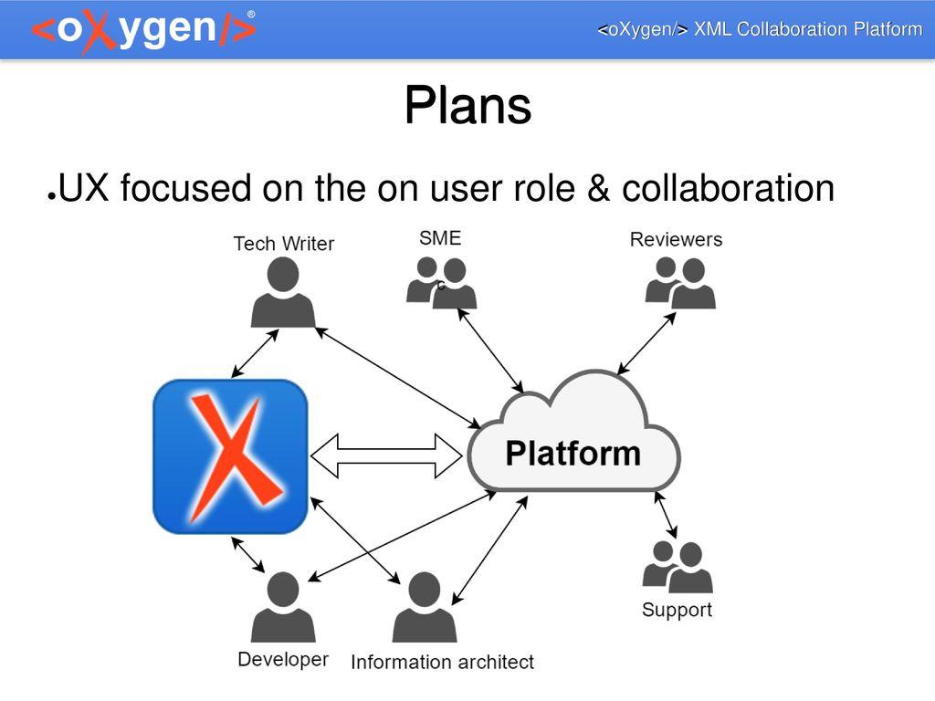 oXygen/> XML Collaboration Platform - ppt download