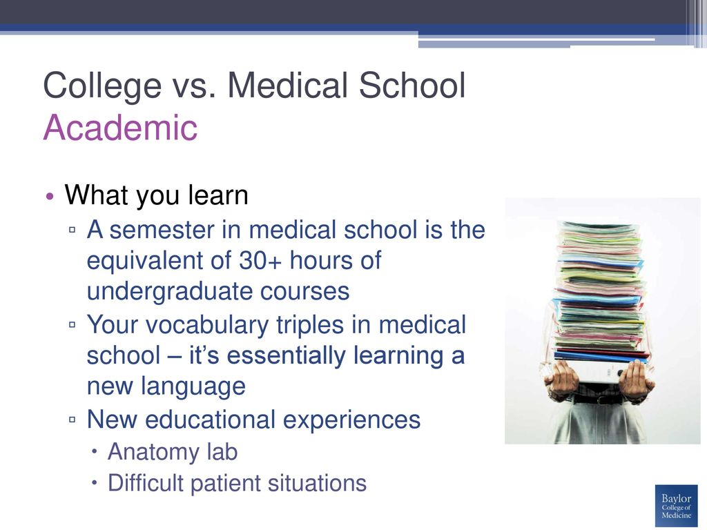 Transition from College to Medical School - ppt download