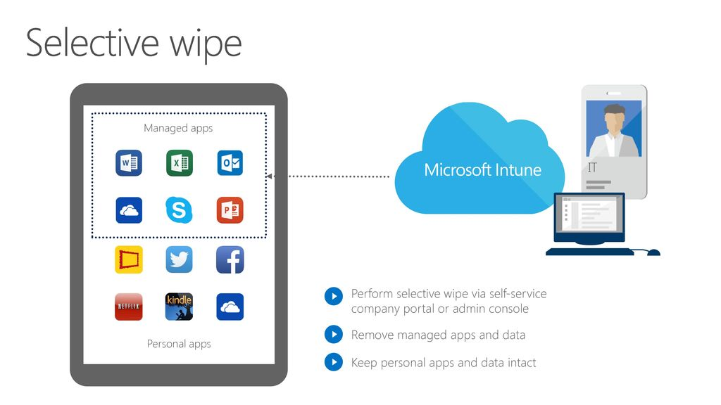 Microsoft Intune Mobile device and application management from the