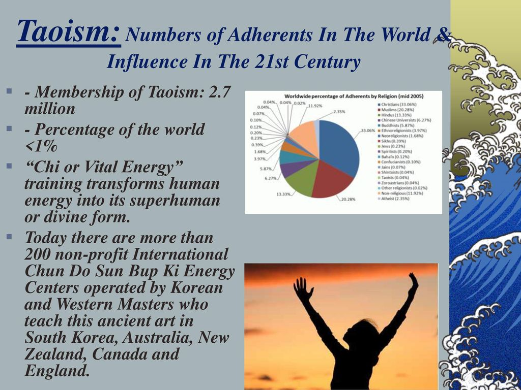 Taoism The Way of Harmony with Nature - ppt download