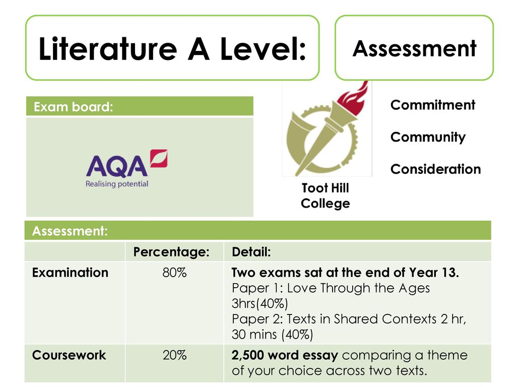 Aqa a level english coursework percentage citation of research paper