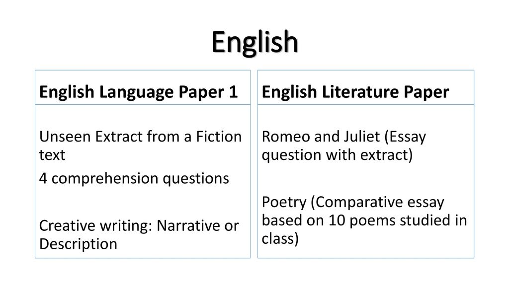 How do I Revise for Literature? - ppt download