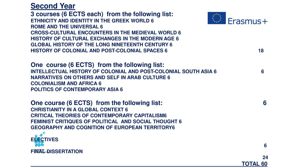 Second Year 3 Courses 6 ECTS Each From The Following List