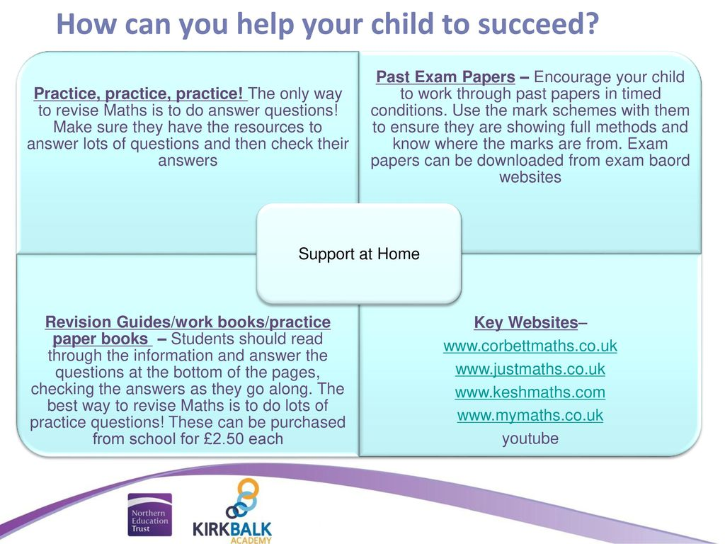 How To Help Your Child Succeed Evening - ppt download