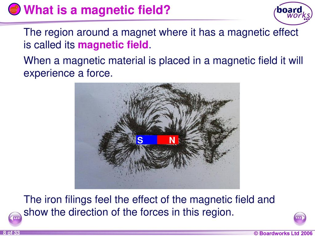 8J Magnets and Electromagnets - ppt download