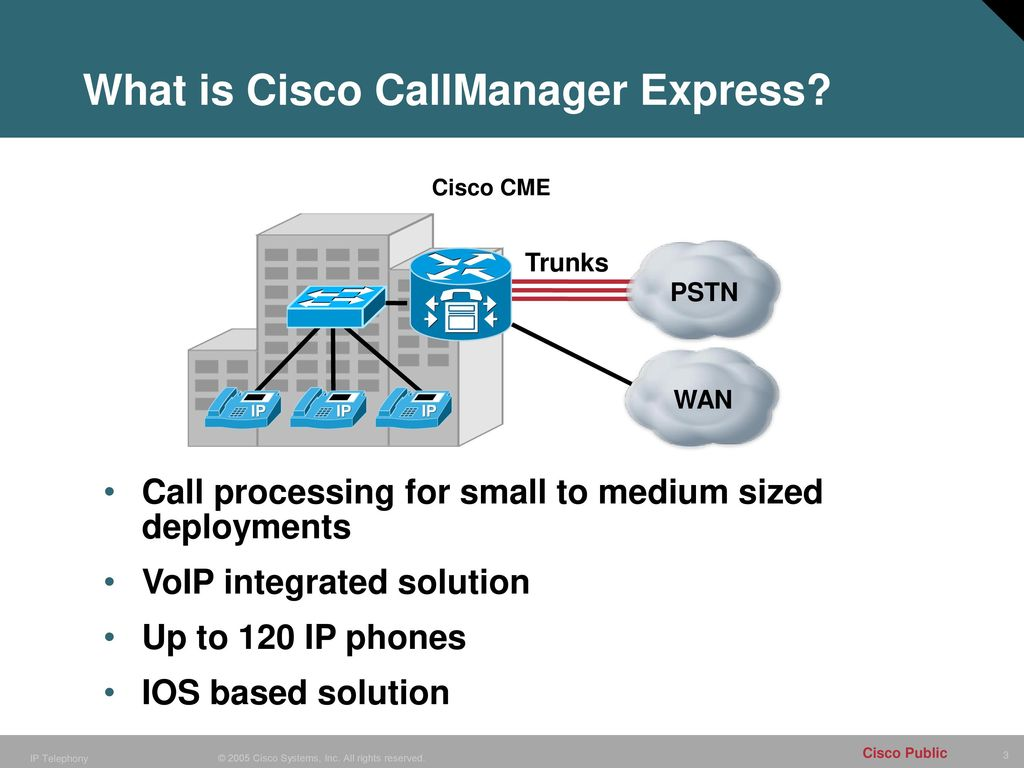 Configuring Cisco CallManager Express (CME) - ppt download