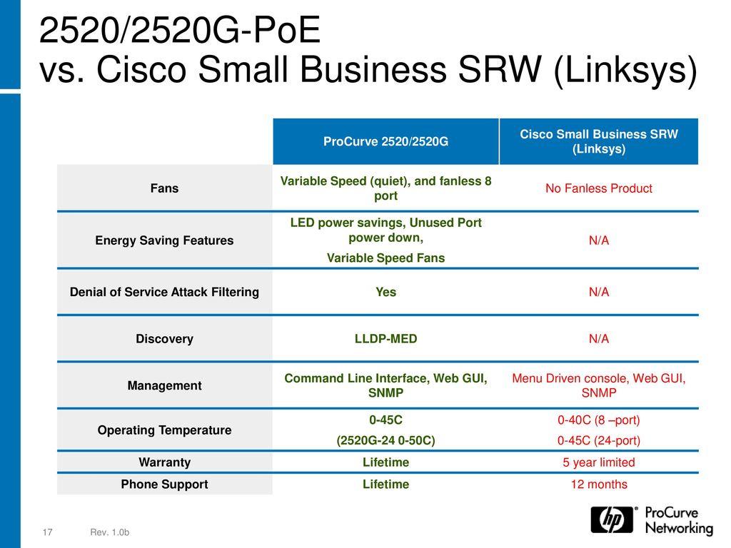 HP ProCurve Switch 2520 and 2520G NPI Technical Training