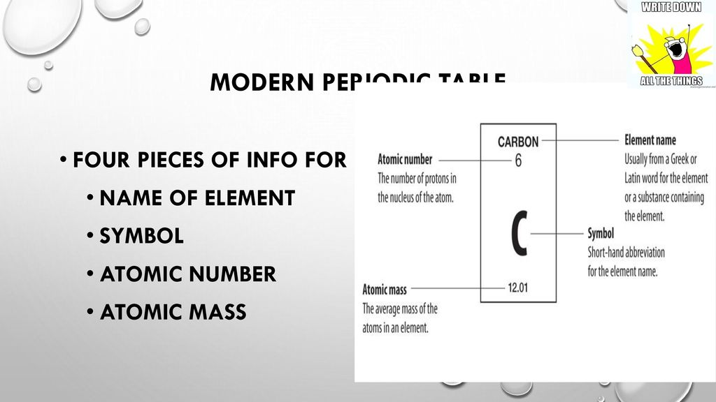 Quick question who developed the periodic table of elements ppt modern periodic table four pieces of info for each element urtaz Choice Image