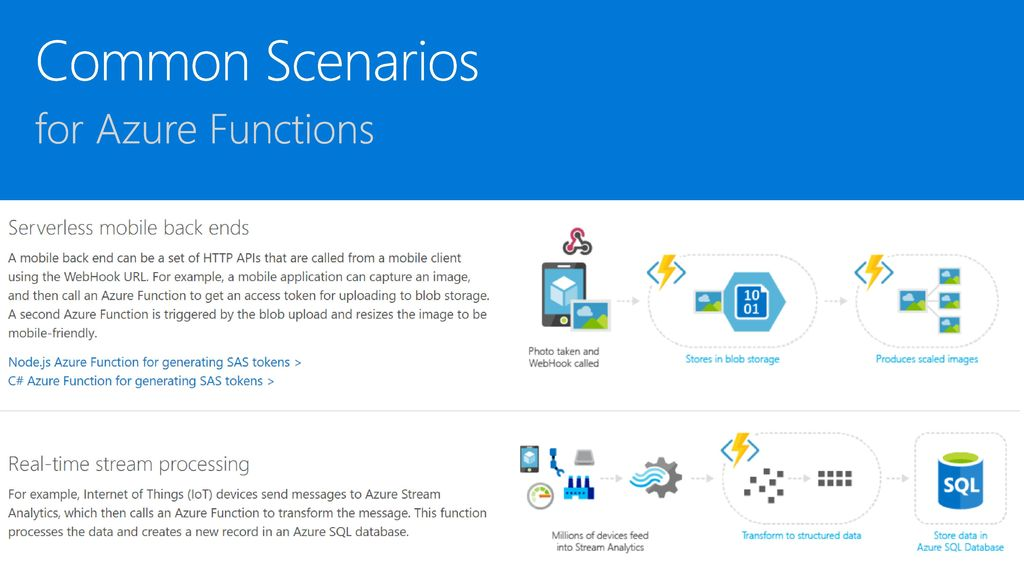 Microsoft Azure PaaS Emrah USLU DX Lead | Notes about this
