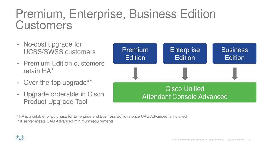 Cisco unified attendant console advanced version 11. 0 data sheet.