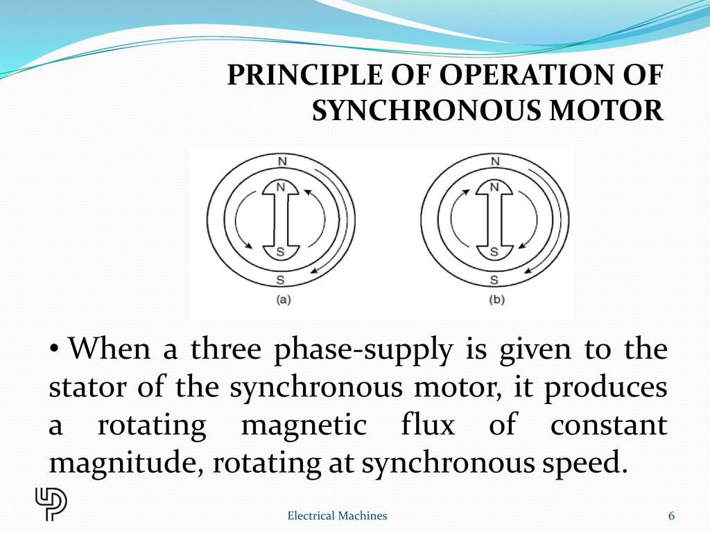 PRINCIPLE OF OPERATION OF SYNCHRONOUS MOTOR