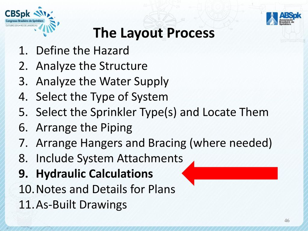 The Layout Process Define the Hazard Analyze the Structure. 47 Hydraulic  Calculations
