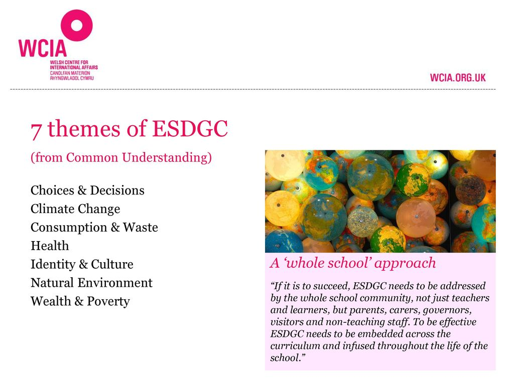 7 themes of ESDGC A 'whole school' approach
