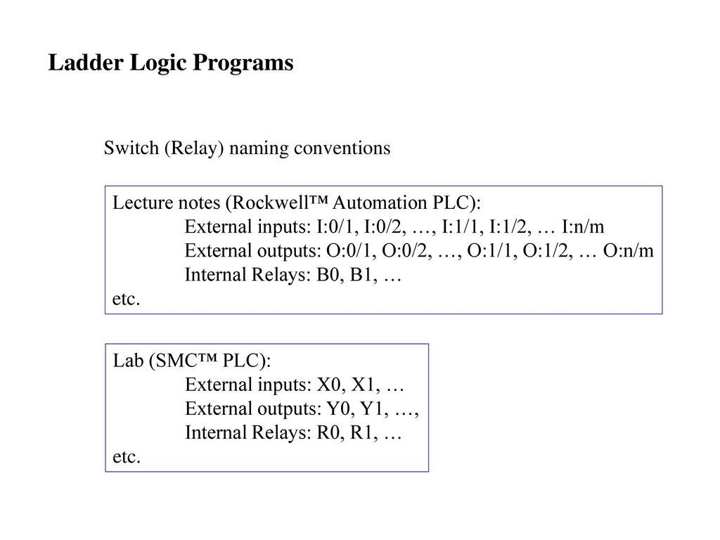 Discrete Control Logic Ppt Download Relay Switch Ladder Programs Naming Conventions