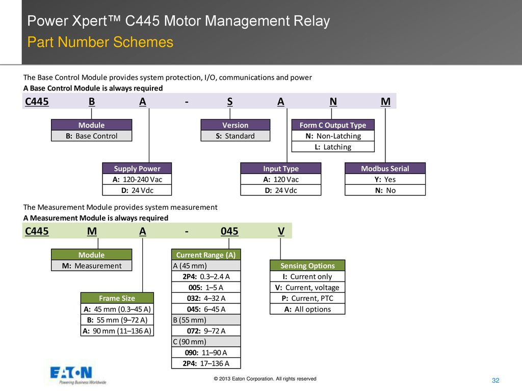 Power Xpert C445 Motor Management Relay Ppt Video Online Download Eaton Current Part Number Schemes