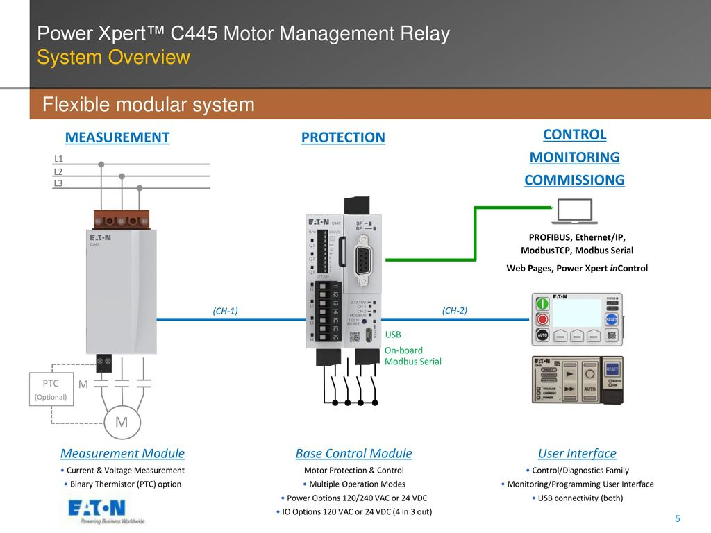 Power Xpert C445 Motor Management Relay Ppt Video Online Download Control Of System Overview