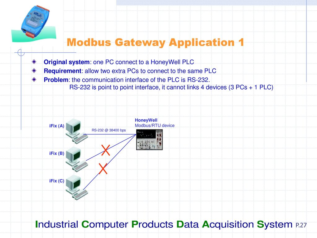 Modbus Embedded Controller - ppt video online download