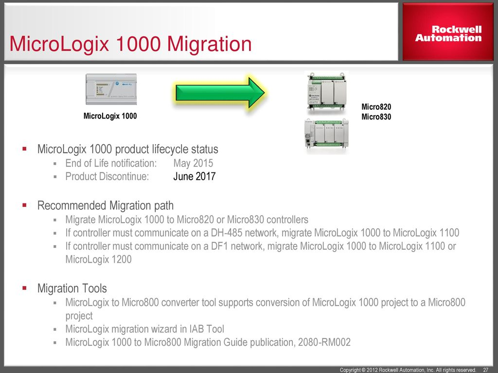 MicroLogixTM Family Information - ppt video online download