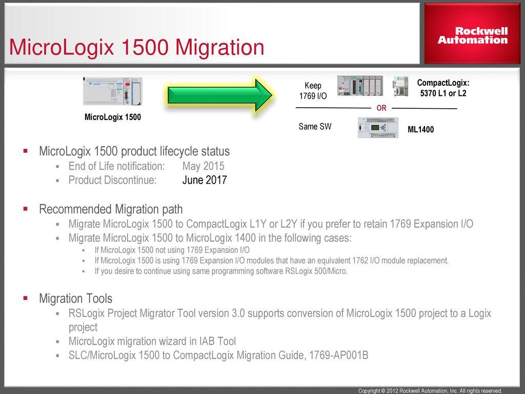 MicroLogixTM Family Information - ppt video online download
