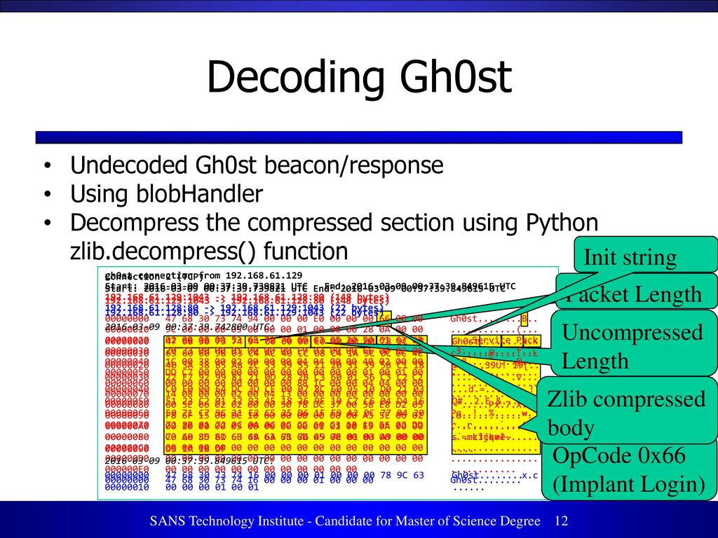 Gh0st in the Dshell Decoding Undocumented Protocols - ppt